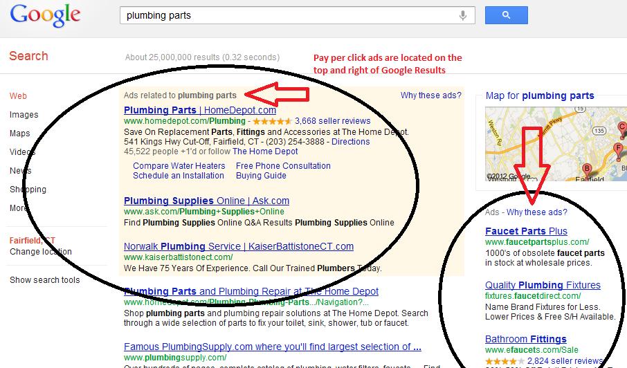 جایگاه تبلیغات و بازاریابی در موتور های جستجو